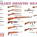 DRAGON-3815-1-35-WWII-Allied-Infantry-Weapons